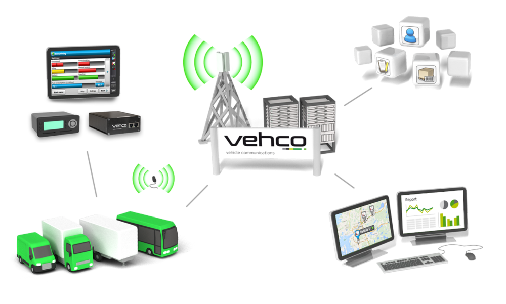 This is how Vehco works